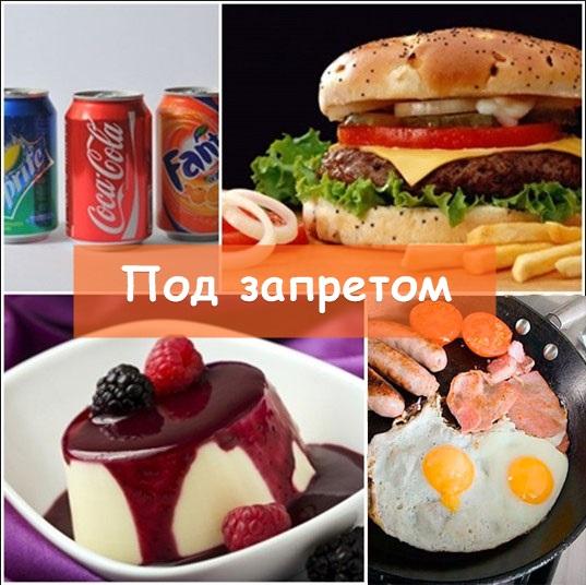Гипохолестериновая диета рекомендации и меню