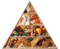 90 дней раздельного питания помогут основательно похудеть