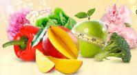 Срок хранения или срок годности продуктов питания